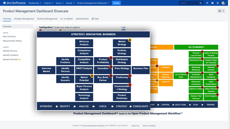 Strategisches Produktmanagement Software